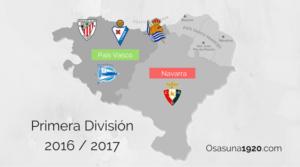 PaC3ADsVasco-Navarra