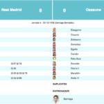 La derrota más abultada de Osasuna en Primera