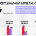 La demoledora comparativa entre Enrique Martín y Joaquín Caparrós