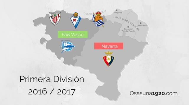 ¿Salvaremos el farolillo rojo en la Euskal Liga?