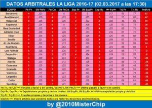 indice_arbitral