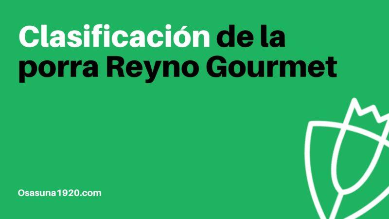 Clasificación de la porra Reyno Gourmet