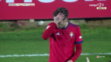 ¿Cuánto ha jugado Rober Ibáñez esta temporada?