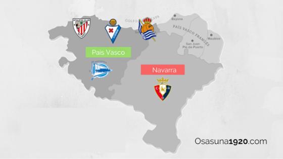 ¿Cuál es el puesto histórico de Real Sociedad, Athletic, Alavés, Osasuna y Eibar?