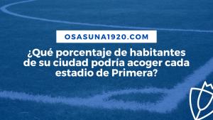¿Qué porcentaje de habitantes de su ciudad podría acoger cada estadio de Primera (1)