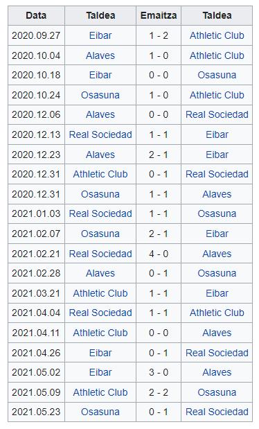 ¿Por qué juega Osasuna la final de la Euskal Herria Txapela?